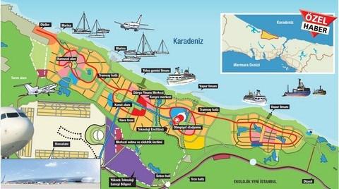 Yeni İstanbul'a İlk Adım 2013'te