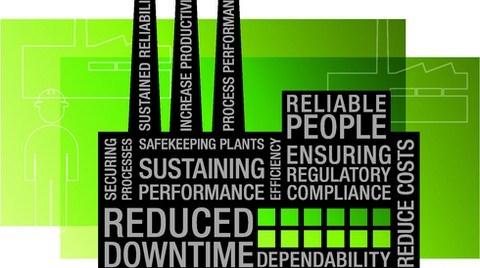 Honeywell'in 24. EMEA Kullanıcılar Grubu Konferansı: 'Sustain.Ability'