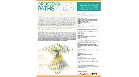 ''Kesişen Yollar: Türkiye ve Dünyada Mimarlık Alanında Hesaplamalı Tasarım'' Konferansı