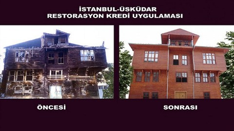 TOKİ Tarihi Yapı Kredisini Artırdı!