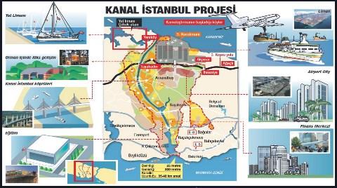 Kanal İstanbul Projesi Başlıyor!