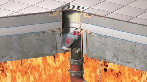 Yangın Güvenliği için ACO Desteği