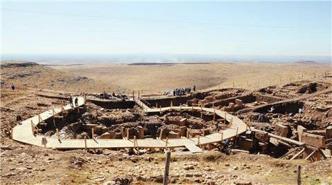 Türk Arkeoloji Enstitüsü Kuruluyor!