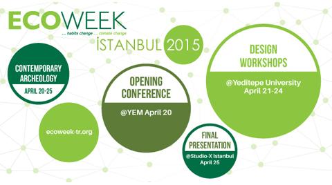 ECOWEEK İstanbul 2015 Açılış Konferansı