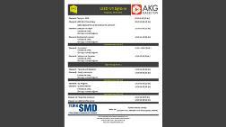 TSMD ve AKG Gazbeton'dan LEED V4 Eğitimi