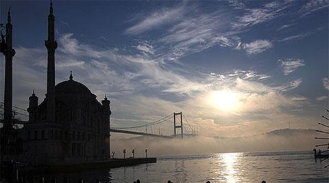 İşte İstanbul'un Yaşam Kalitesi Haritası!