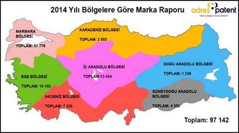 Marka Başvuru Sayısında 80 İl Bir İstanbul Etmedi