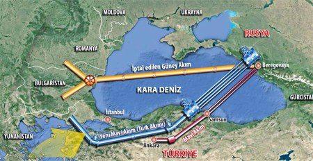 Yunanistan Türk Akımı'na Dahil Oldu
