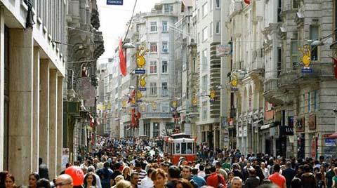 Körfez Sermayesinin Taksim Tutkusu