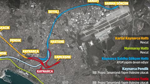 Kadıköy-Sabiha Gökçen Arası 46 Dakikaya İnecek