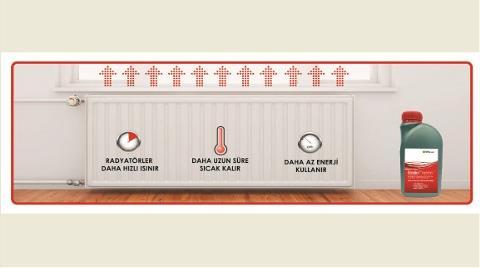 Ekonova'dan Enerji Tüketimini Azaltan Ürün EndoTherm™