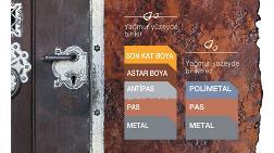 Polisan'dan Su Bazlı Metal Boyası Polimetal