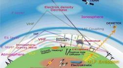 NASA Uzmanları 'Deprem Tahmin Yer İstasyonu' Kuruyor