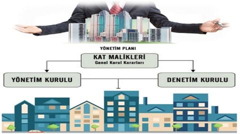 Bina Yönetim Planı Nedir?