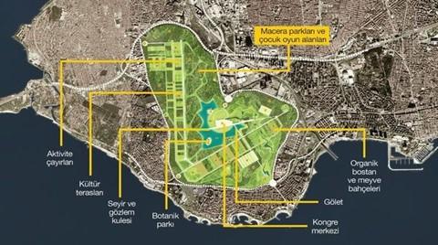 İstanbul Millet Bahçesi Konut Fiyatlarını Uçurdu