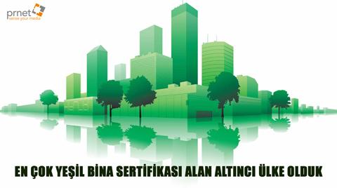 Türkiye, Yeşil Bina Sertifikasına Sahip 6'ncı Ülke