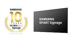 Samsung Dijital Görüntüleme Sistemleri, Satışta İlk Sırada