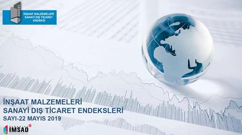 İMSAD Dış Ticaret Endeksi Mayıs Sonuçları Açıklandı