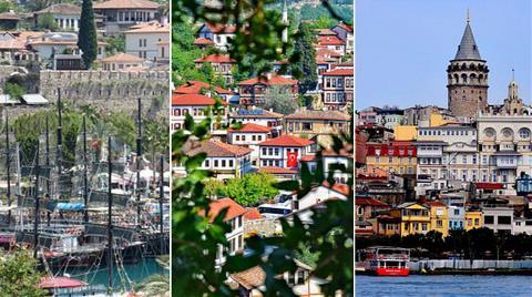 Türkiye'nin En Güçlü Büyükşehirleri Belirlendi