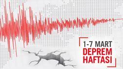 Türkiye İMSAD'dan Deprem Haftası Açıklaması