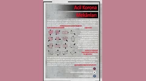 Acil Korona Mekanları Gönüllü Çözüm Ağı Kuruldu