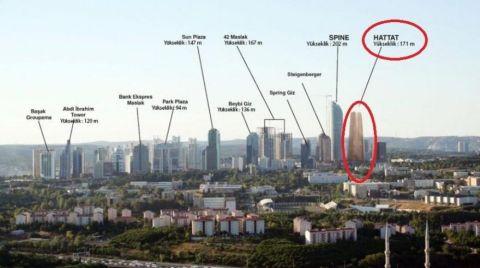 İstanbul'daki Mühürlü Gökdelenler için Değişiklik