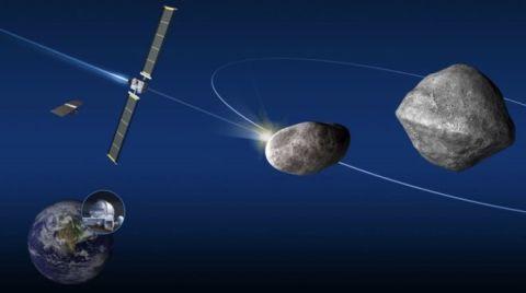 NASA Göktaşlarının Yörüngesini Değiştirecek