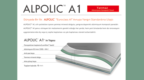 Mitsubishi Chemical'dan Alpolic A1 Kompozit Levha
